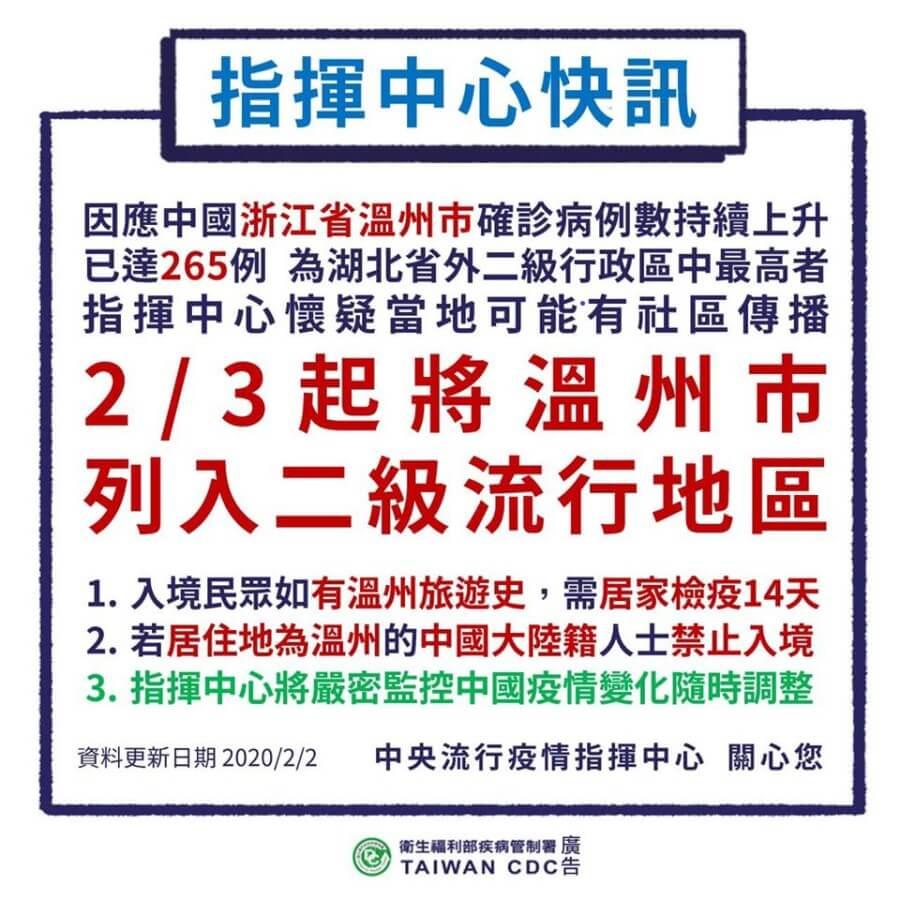 2002武漢肺炎